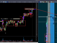 Identify Key Support and Resistance Using Jigsaw Trading Tools